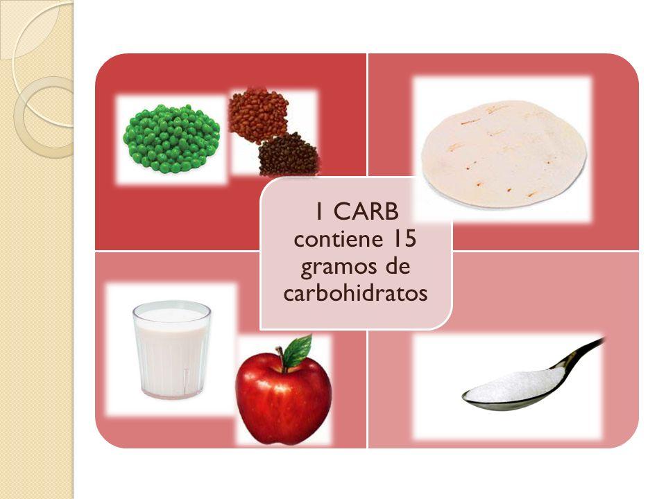 ALIMENTOS COMBINADOS ALIMENTOTAMAÑO DE LA PORCION CUENTA COMO: Arroz con pollo3 cucharones para servir3 carbs + 2 carnes + 1 grasa.