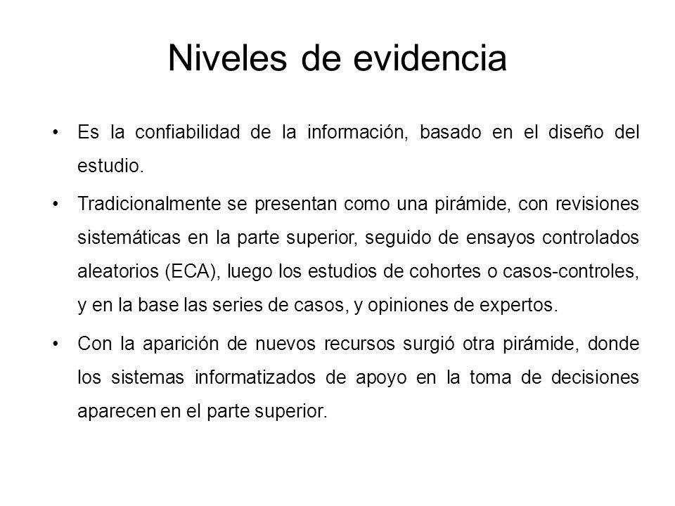 Niveles de evidencia Es la confiabilidad de la información, basado en el diseño del estudio. Tradicionalmente se presentan como una pirámide, con revi