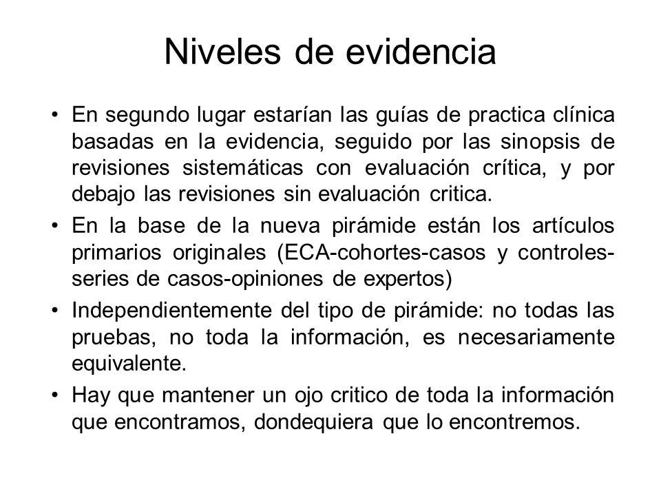 Niveles de evidencia En segundo lugar estarían las guías de practica clínica basadas en la evidencia, seguido por las sinopsis de revisiones sistemáti