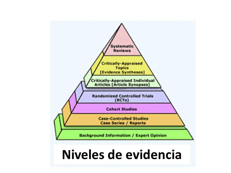 Niveles de evidencia