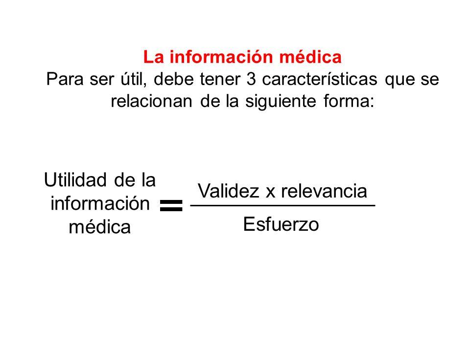 La información médica Para ser útil, debe tener 3 características que se relacionan de la siguiente forma: Utilidad de la información médica Validez x