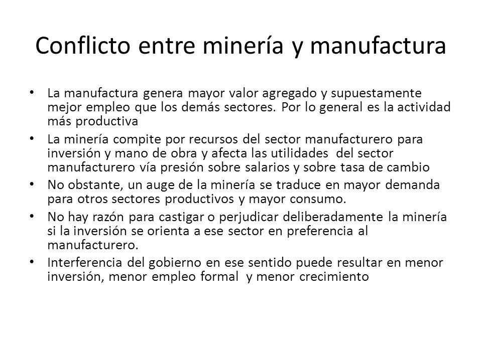 Conflicto entre minería y manufactura La manufactura genera mayor valor agregado y supuestamente mejor empleo que los demás sectores.