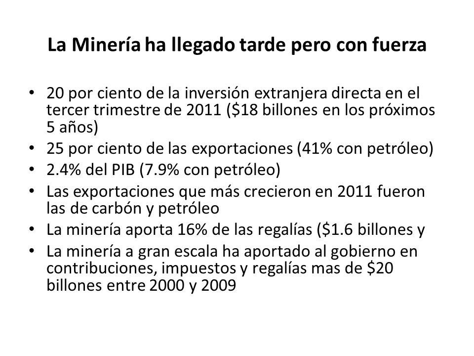 La Minería ha llegado tarde pero con fuerza 20 por ciento de la inversión extranjera directa en el tercer trimestre de 2011 ($18 billones en los próximos 5 años) 25 por ciento de las exportaciones (41% con petróleo) 2.4% del PIB (7.9% con petróleo) Las exportaciones que más crecieron en 2011 fueron las de carbón y petróleo La minería aporta 16% de las regalías ($1.6 billones y La minería a gran escala ha aportado al gobierno en contribuciones, impuestos y regalías mas de $20 billones entre 2000 y 2009