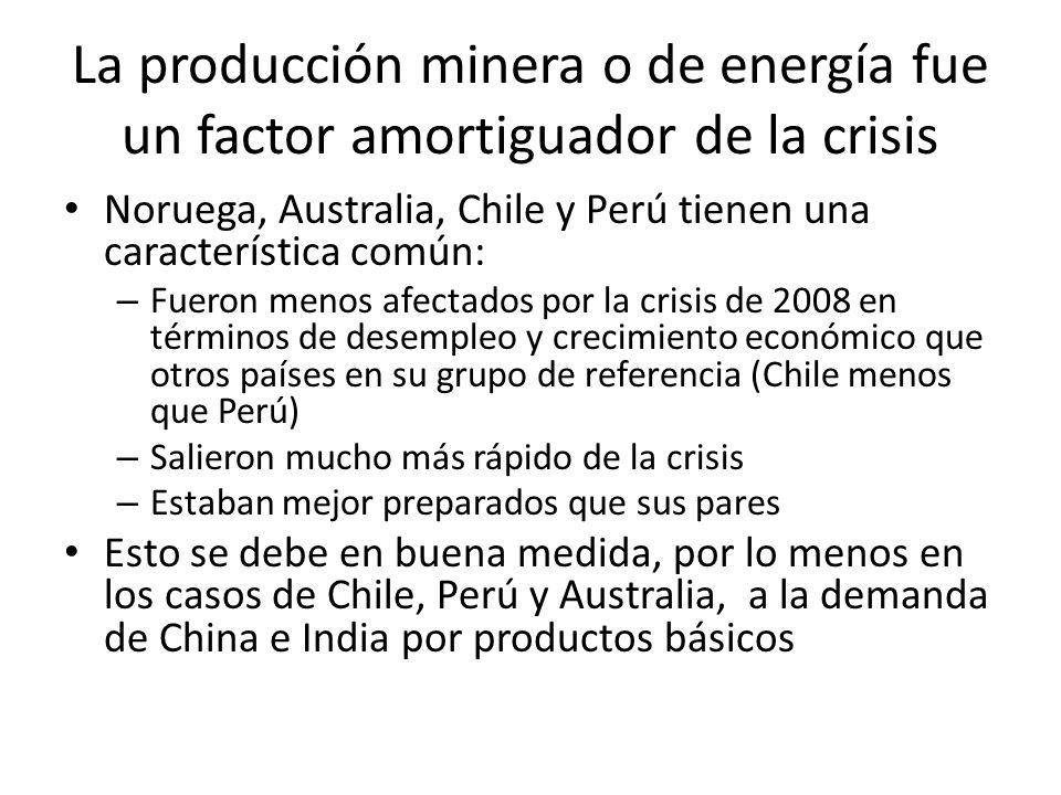 La producción minera o de energía fue un factor amortiguador de la crisis Noruega, Australia, Chile y Perú tienen una característica común: – Fueron menos afectados por la crisis de 2008 en términos de desempleo y crecimiento económico que otros países en su grupo de referencia (Chile menos que Perú) – Salieron mucho más rápido de la crisis – Estaban mejor preparados que sus pares Esto se debe en buena medida, por lo menos en los casos de Chile, Perú y Australia, a la demanda de China e India por productos básicos
