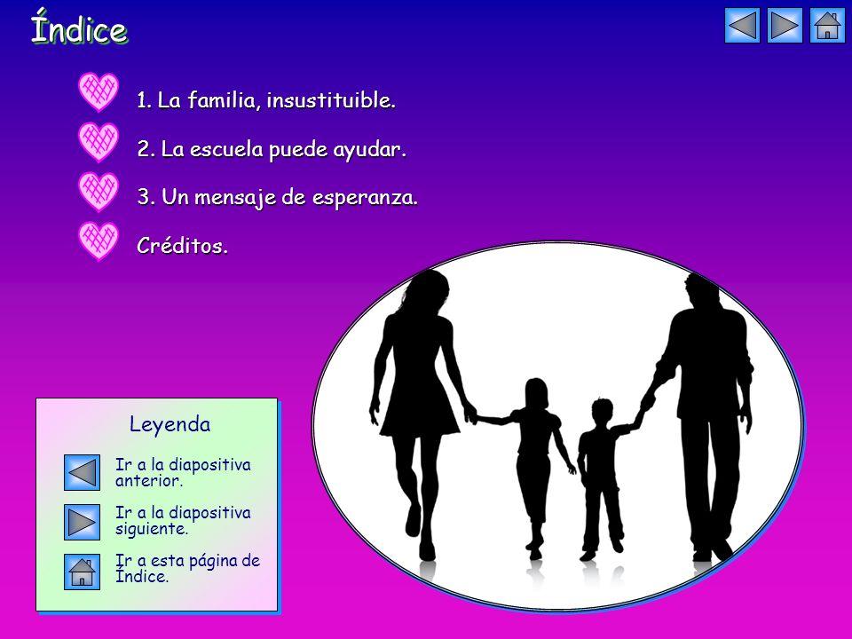 ÍndiceÍndice 1. La familia, insustituible. 2. La escuela puede ayudar. 3. Un mensaje de esperanza. Créditos. Ir a la diapositiva anterior. Ir a la dia