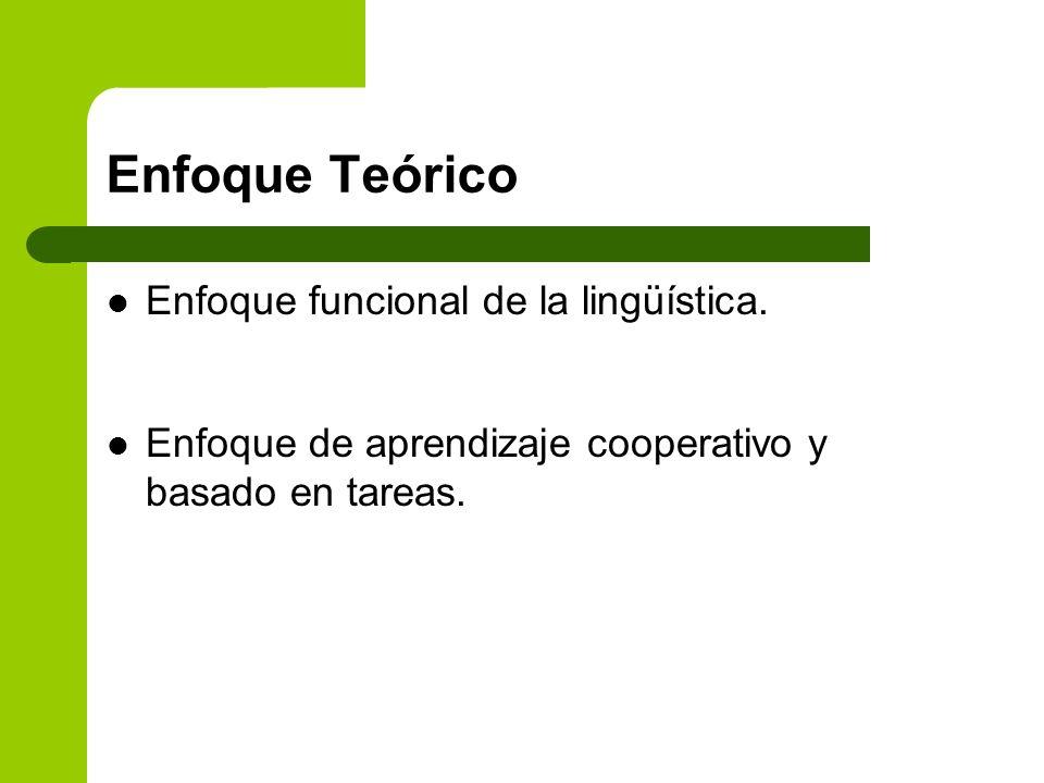 Enfoque Teórico Enfoque funcional de la lingüística. Enfoque de aprendizaje cooperativo y basado en tareas.
