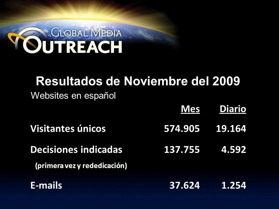 Resultados de Noviembre del 2009 Slide 6 of 7 MesDiario Visitantes únicos574.90519.164 Decisiones indicadas137.7554.592 (primera vez y rededicación) E