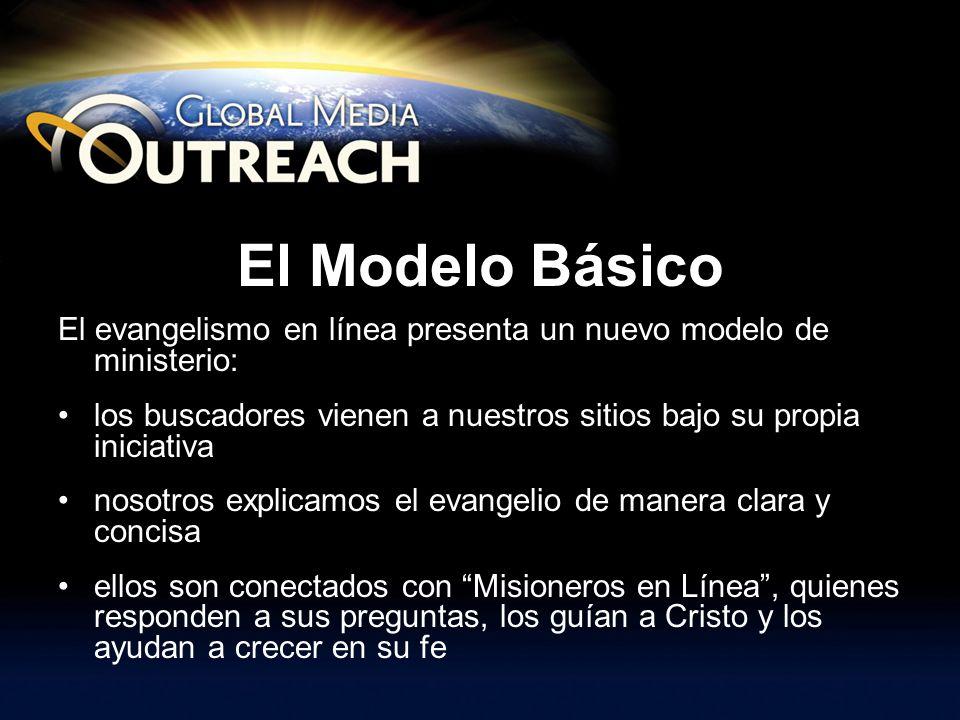 El Modelo Básico El evangelismo en línea presenta un nuevo modelo de ministerio: los buscadores vienen a nuestros sitios bajo su propia iniciativa nos