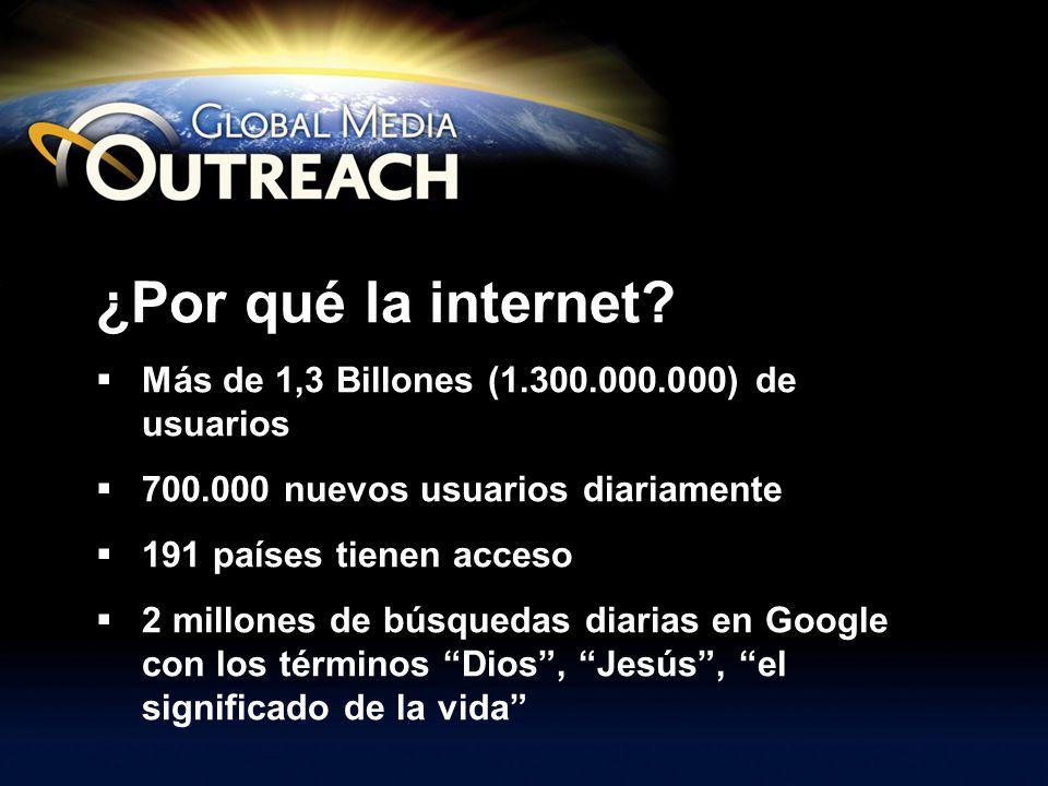 ¿Por qué la internet? Más de 1,3 Billones (1.300.000.000) de usuarios 700.000 nuevos usuarios diariamente 191 países tienen acceso 2 millones de búsqu