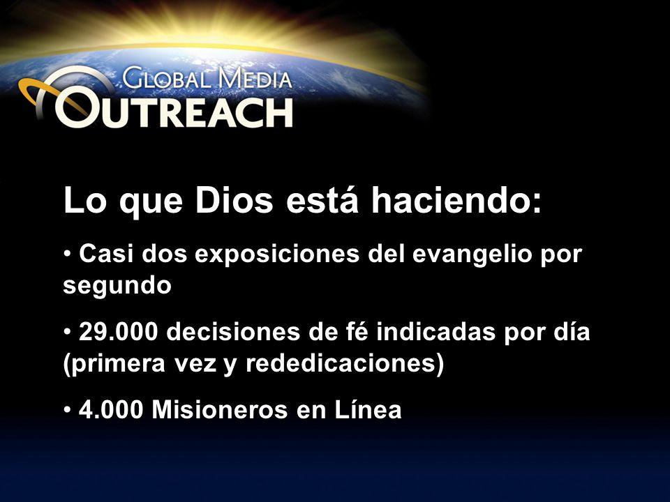 Lo que Dios está haciendo: Casi dos exposiciones del evangelio por segundo 29.000 decisiones de fé indicadas por día (primera vez y rededicaciones) 4.