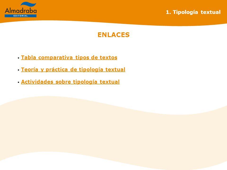 ENLACES Tabla comparativa tipos de textos Teoría y práctica de tipología textual Actividades sobre tipología textual 1. Tipología textual