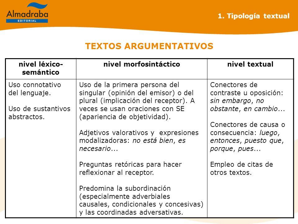 TEXTOS ARGUMENTATIVOS 1. Tipología textual nivel léxico- semántico nivel morfosintácticonivel textual Uso connotativo del lenguaje. Uso de sustantivos