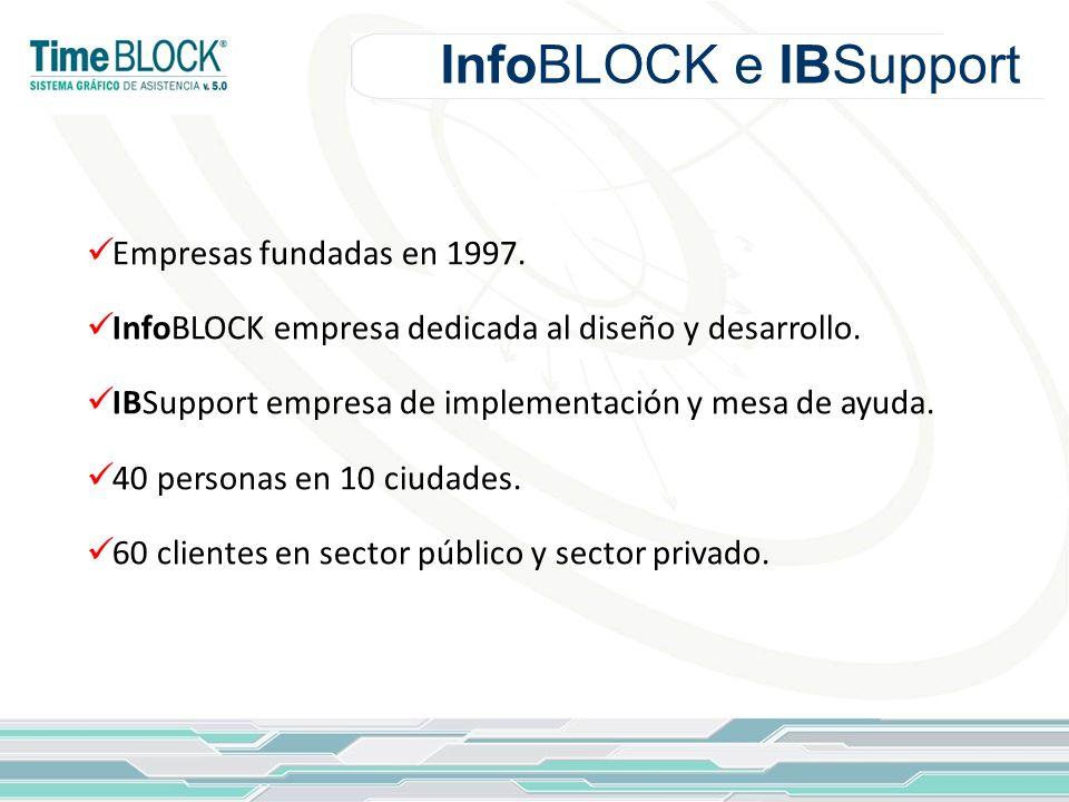 InfoBLOCK e IBSupport Empresas fundadas en 1997. InfoBLOCK empresa dedicada al diseño y desarrollo. IBSupport empresa de implementación y mesa de ayud