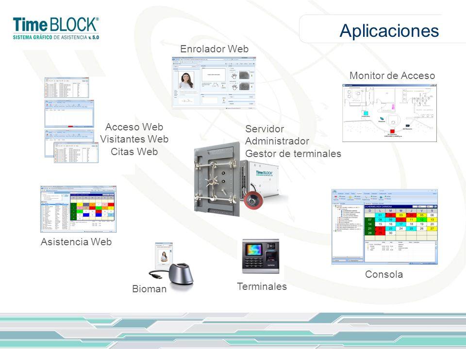 Aplicaciones Monitor de Acceso Consola Terminales Enrolador Web Asistencia Web Bioman Acceso Web Visitantes Web Citas Web Servidor Administrador Gesto