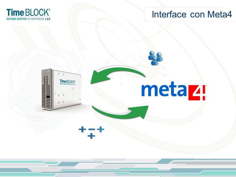 Interface con Meta4