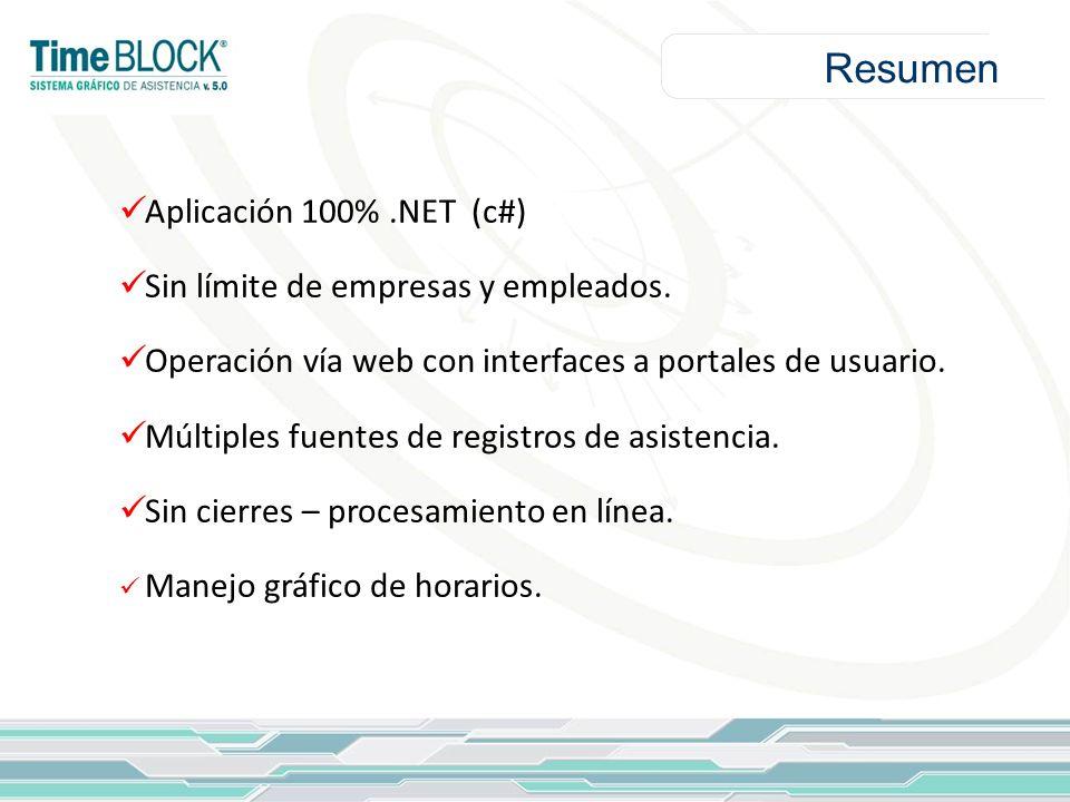 Resumen Aplicación 100%.NET (c#) Sin límite de empresas y empleados. Operación vía web con interfaces a portales de usuario. Múltiples fuentes de regi