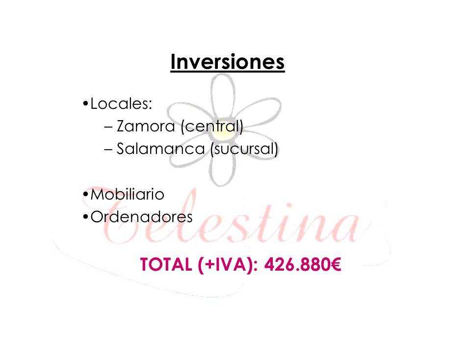 Inversiones Locales: – Zamora (central) – Salamanca (sucursal) Mobiliario Ordenadores TOTAL (+IVA): 426.880