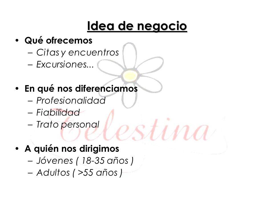 Idea de negocio Qué ofrecemos –Citas y encuentros –Excursiones... En qué nos diferenciamos –Profesionalidad –Fiabilidad –Trato personal A quién nos di