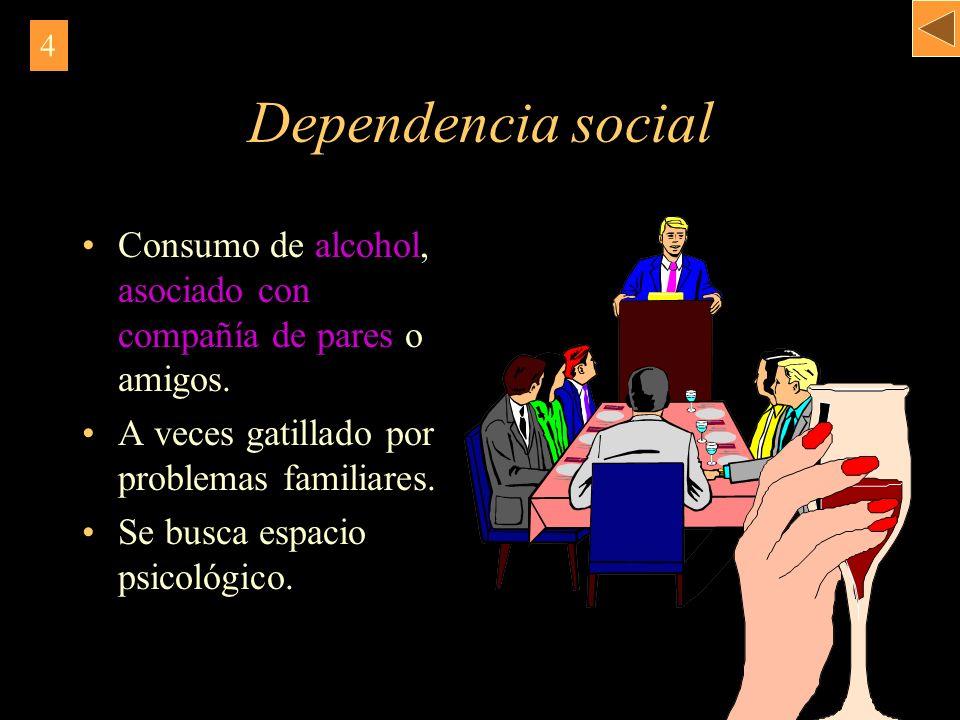 Dependencia social Consumo de alcohol, asociado con compañía de pares o amigos. A veces gatillado por problemas familiares. Se busca espacio psicológi