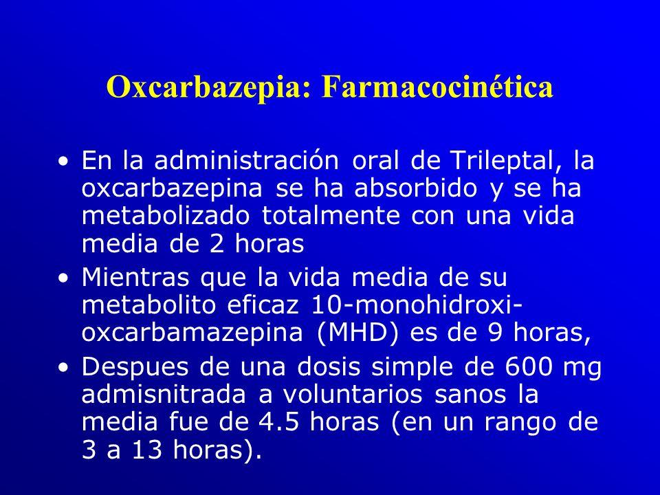 Oxacarbazepina: Mecanismo de acción La actividad del Trileptal (oxcarbazepine) se consigue gracias al 10-monohidroxi de oxcarbazepine (MHD) Como actúa