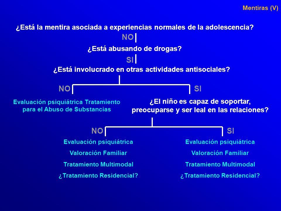 Mentiras (IV) ¿Están las circunstancias familiares induciendo a mentir? NO ¿Miente para encubrir sus limitaciones? NOSI Evaluación psiquiátrica Valora