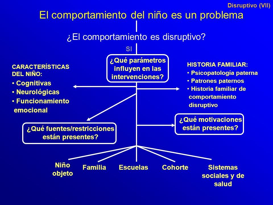 Tratar el conjunto de los síntomas disruptivos específicos SI Edad de inicio Gravedad del comportamiento Terapia familiar Terapia individual Fracaso d