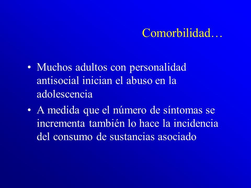 ¿Cuál es la comorbilidad del trastorno? Está altamente asociado al abuso de sustancias tanto en la adolescencia como en la edad adulta La prevalencia