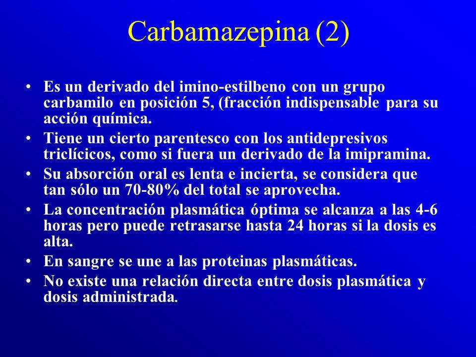 Carbamazepina La carbamazepina es un anticonvulsivante –eficaz en pacientes con crisis parciales complejas. Se usa también en –los trastornos afectivo