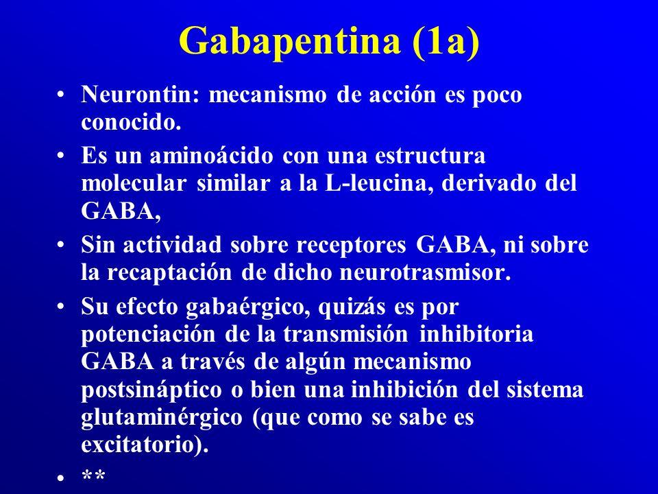 Gabapentina (0) Neurontin es un fármaco muy prescrito en Primaria en diversas patologías: con buena aceptación por el paciente no psiquiátrico. Su ind