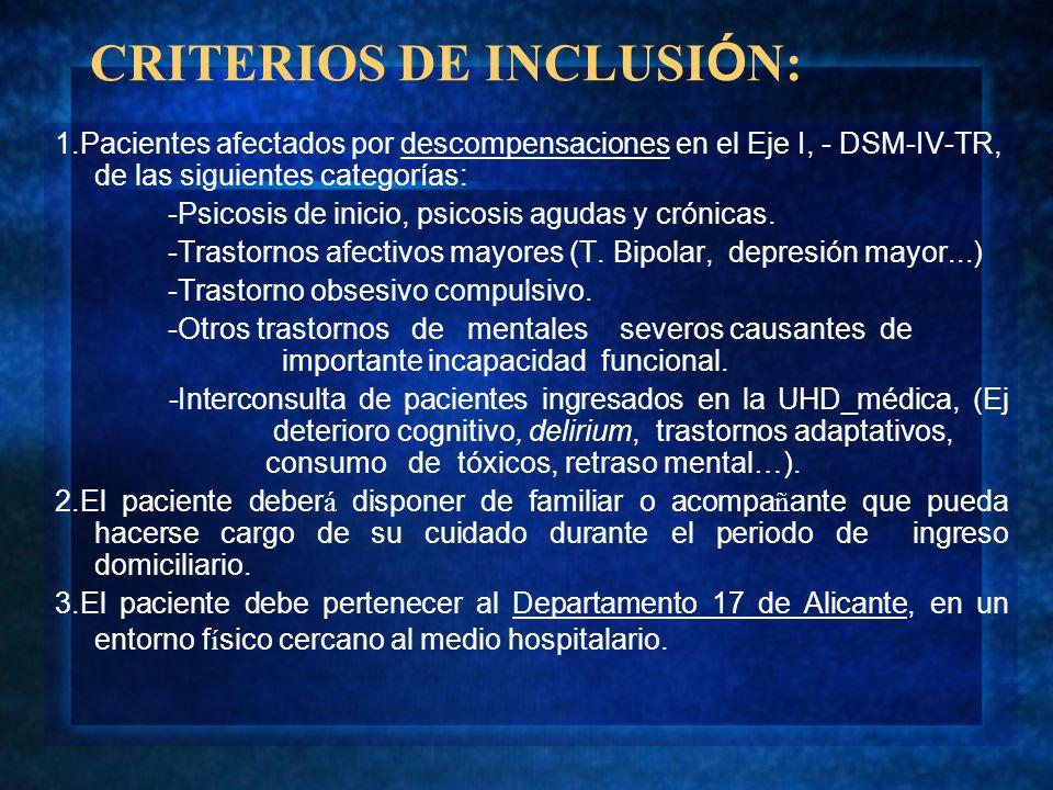 CRITERIOS DE INCLUSI Ó N: 1.Pacientes afectados por descompensaciones en el Eje I, - DSM-IV-TR, de las siguientes categorías: -Psicosis de inicio, psi