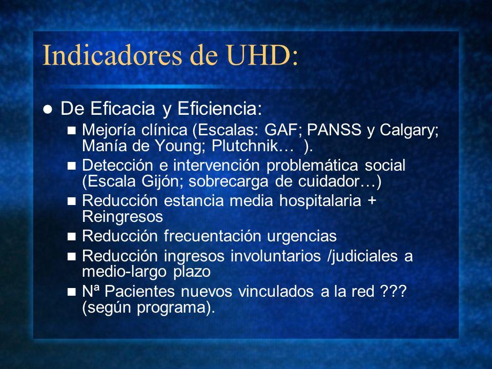 Indicadores de UHD: De Eficacia y Eficiencia: Mejoría clínica (Escalas: GAF; PANSS y Calgary; Manía de Young; Plutchnik… ). Detección e intervención p