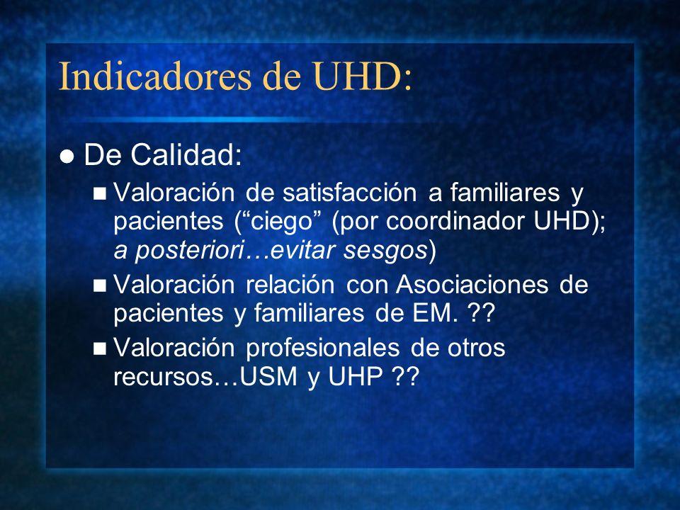 Indicadores de UHD: De Calidad: Valoración de satisfacción a familiares y pacientes (ciego (por coordinador UHD); a posteriori…evitar sesgos) Valoraci