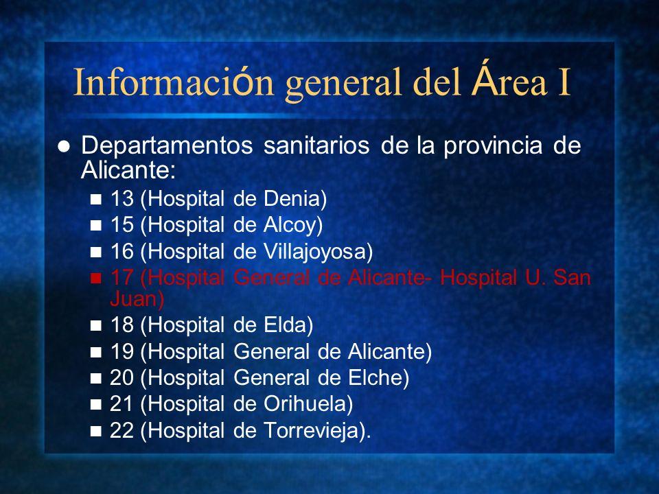 Informaci ó n general del Á rea I Departamentos sanitarios de la provincia de Alicante: 13 (Hospital de Denia) 15 (Hospital de Alcoy) 16 (Hospital de