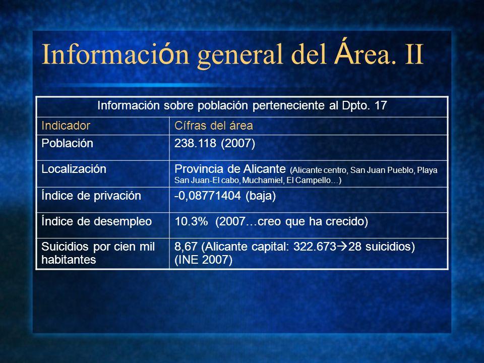 Informaci ó n general del Á rea. II Información sobre población perteneciente al Dpto. 17 IndicadorCífras del área Población238.118 (2007) Localizació