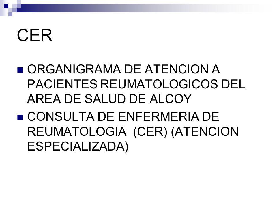 CER ORGANIGRAMA DE ATENCION A PACIENTES REUMATOLOGICOS DEL AREA DE SALUD DE ALCOY CONSULTA DE ENFERMERIA DE REUMATOLOGIA (CER) (ATENCION ESPECIALIZADA