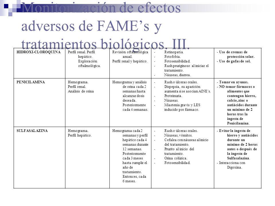 Monitorización de efectos adversos de FAMEs y tratamientos biológicos. III. HIDROXI-CLOROQUINAPerfil renal. Perfil hepático. Exploración oftalmológica
