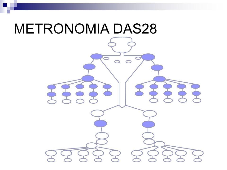 METRONOMIA DAS28