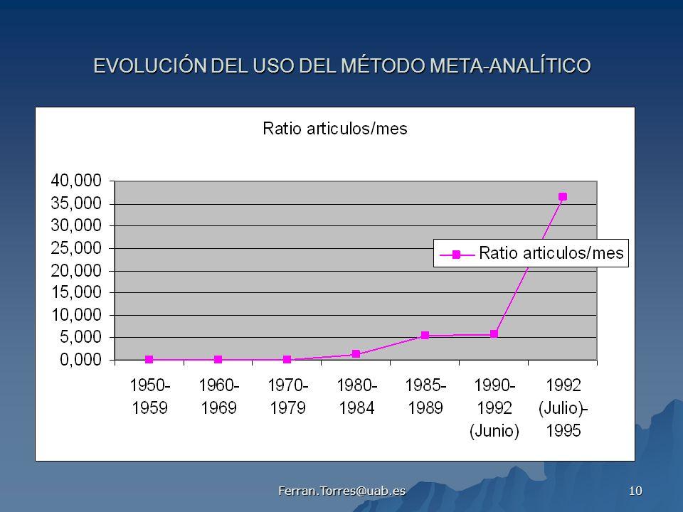 Ferran.Torres@uab.es 10 EVOLUCIÓN DEL USO DEL MÉTODO META-ANALÍTICO
