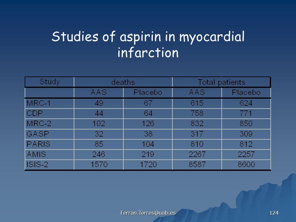 Ferran.Torres@uab.es 124 Studies of aspirin in myocardial infarction