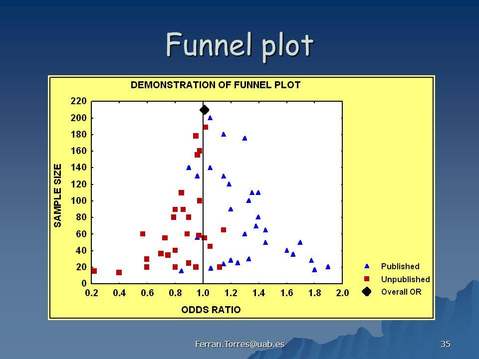Ferran.Torres@uab.es 35 Funnel plot