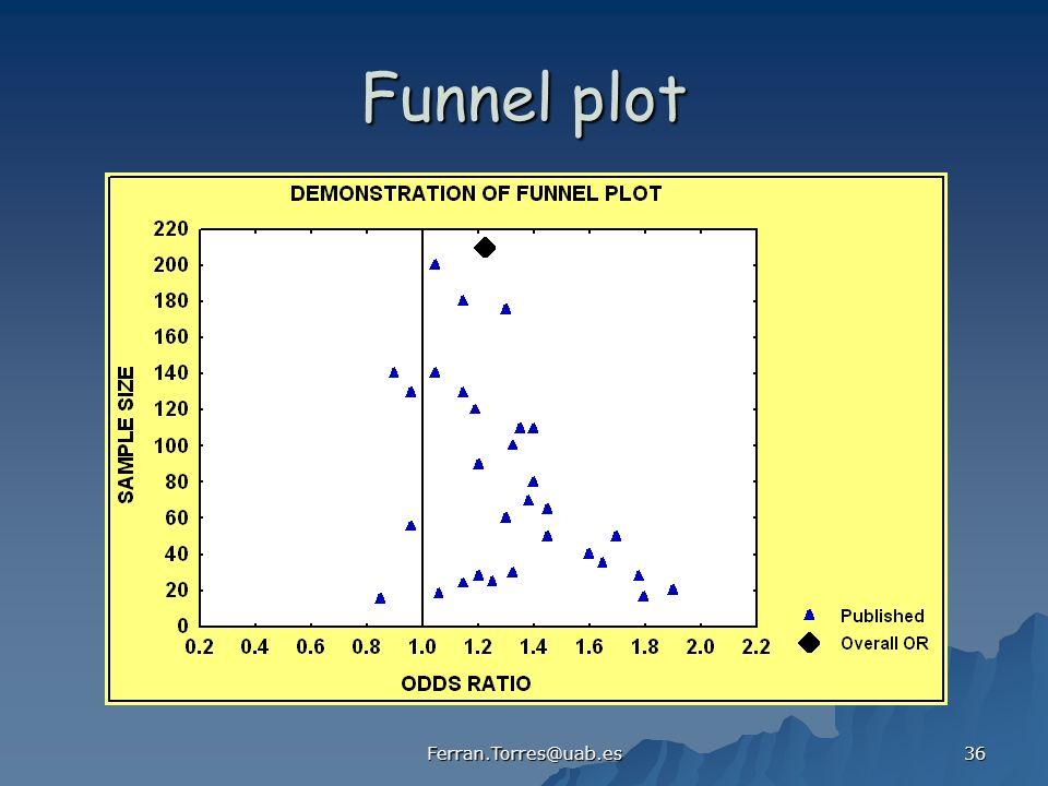 Ferran.Torres@uab.es 36 Funnel plot