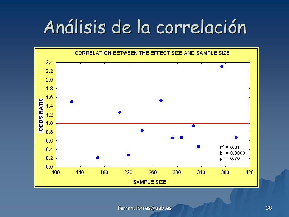 Ferran.Torres@uab.es 38 Análisis de la correlación