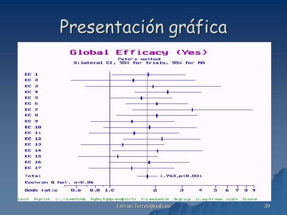 Ferran.Torres@uab.es 39 Presentación gráfica