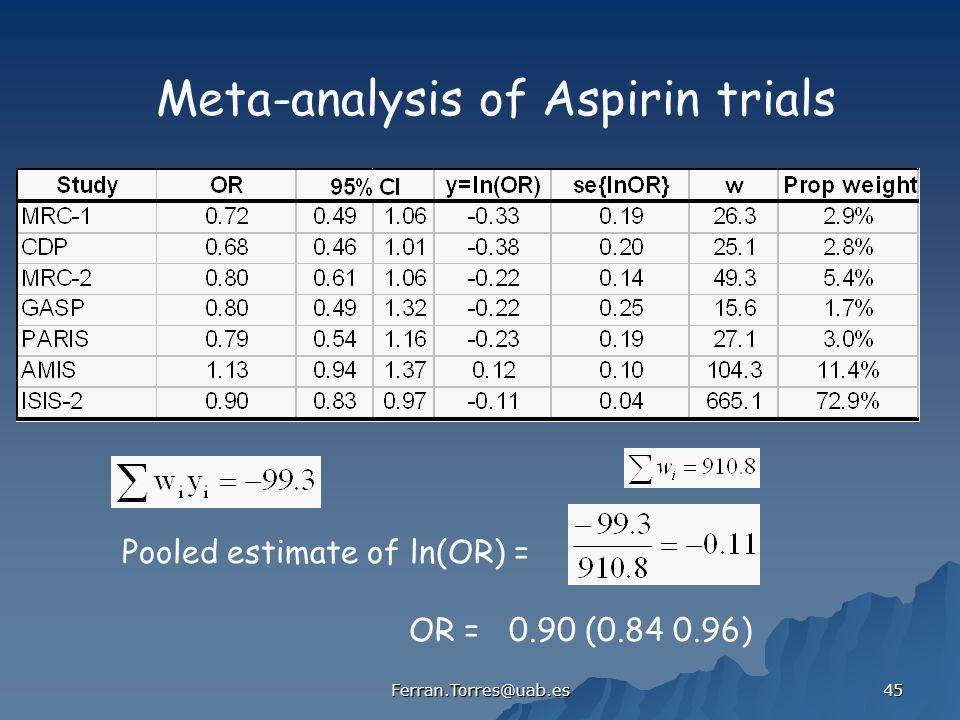 Ferran.Torres@uab.es 45 Pooled estimate of ln(OR) = OR = 0.90 (0.84 0.96) Meta-analysis of Aspirin trials