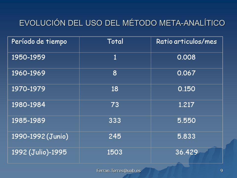 Ferran.Torres@uab.es 130 Funnel plot