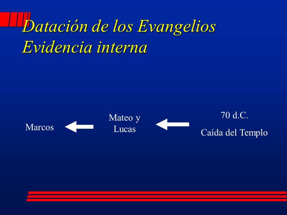 Datación de los Evangelios Evidencia interna Mateo y Lucas 70 d.C. Caída del Templo Marcos