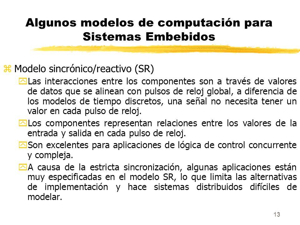 14 Algunos modelos de computación para Sistemas Embebidos zModelo de eventos discretos.