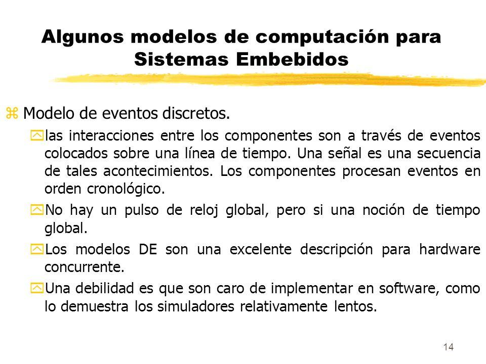 15 zModelo de ciclo controlado yEn los modelos Ciclo-controlado los componentes están asociados con el reloj y normalmente realizan los cálculos según el pulso de reloj.