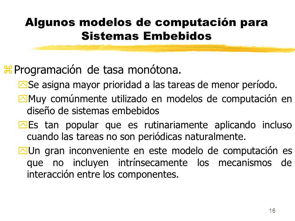 17 Algunos modelos de computación para Sistemas Embebidos zPaso de mensaje sincrónico.
