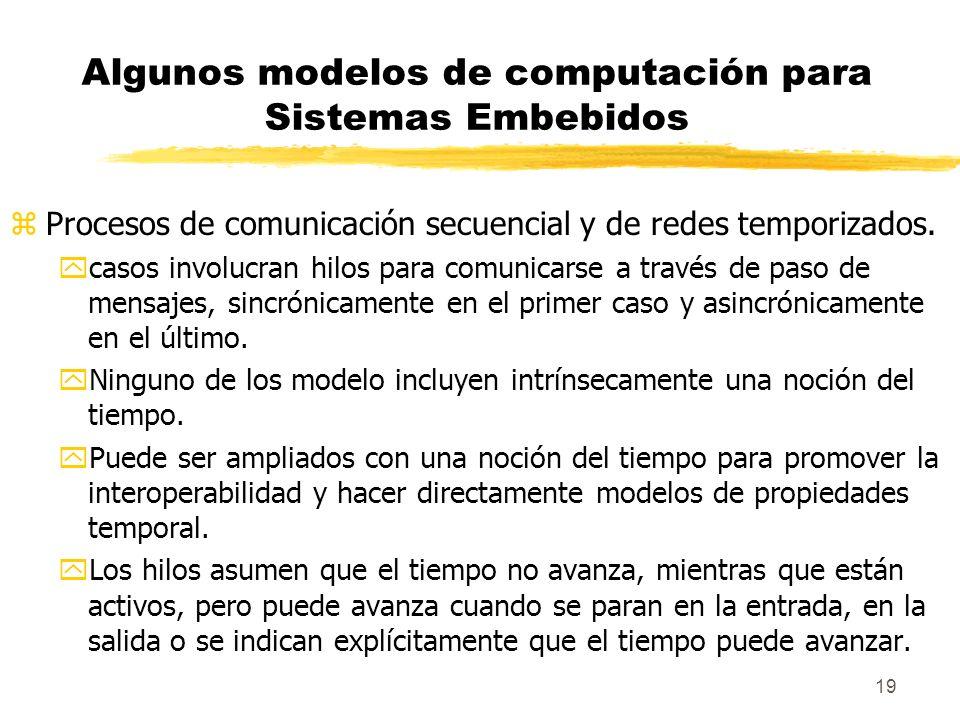 20 Algunos modelos de computación para Sistemas Embebidos zPublicar y suscribir.